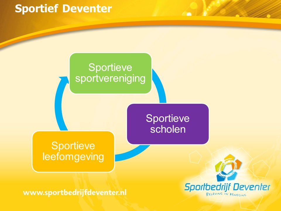 Sportieve sportvereniging Sportieve scholen Sportieve leefomgeving Sportief Deventer