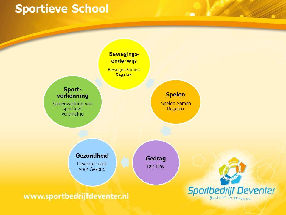 Bewegings- onderwijs Bewegen Samen Regelen Spelen Spelen Samen Regelen Gedrag Fair Play Gezondheid Deventer gaat voor Gezond Sport- verkenning Samenwerking van sportieve vereniging Sportieve School
