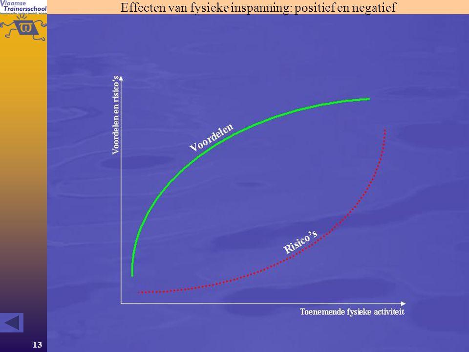 13 Effecten van fysieke inspanning: positief en negatief