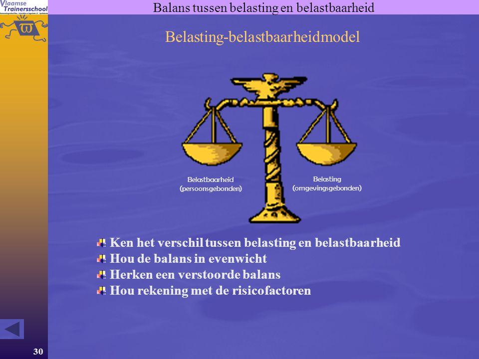 30 Balans tussen belasting en belastbaarheid Ken het verschil tussen belasting en belastbaarheid Hou de balans in evenwicht Herken een verstoorde bala
