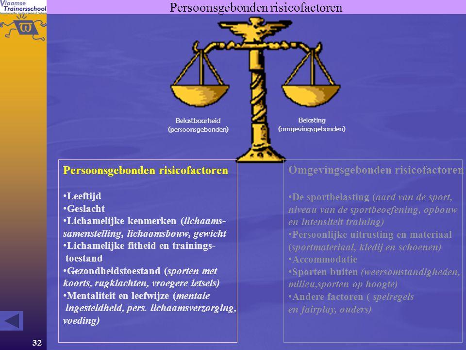 32 Belastbaarheid (persoonsgebonden) Belasting (omgevingsgebonden) Persoonsgebonden risicofactoren Leeftijd Geslacht Lichamelijke kenmerken (lichaams-
