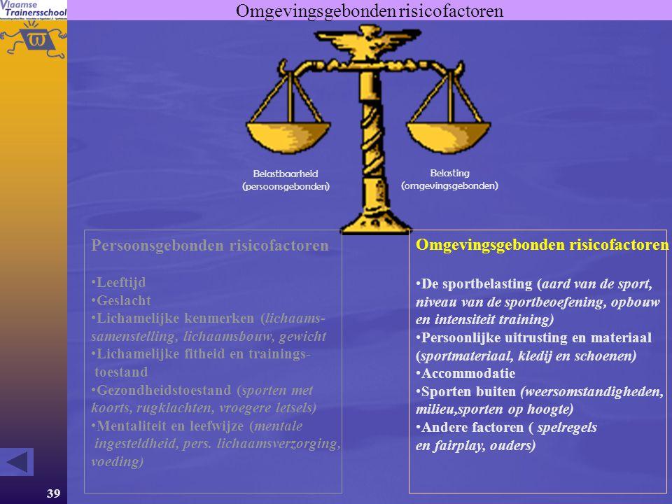 39 Omgevingsgebonden risicofactoren Belastbaarheid (persoonsgebonden) Belasting (omgevingsgebonden) Persoonsgebonden risicofactoren Leeftijd Geslacht