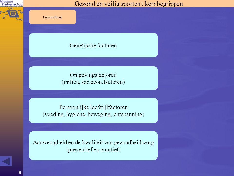 8 Gezondheid Genetische factoren Persoonlijke leefstijlfactoren (voeding, hygiëne, beweging, ontspanning) Aanwezigheid en de kwaliteit van gezondheids