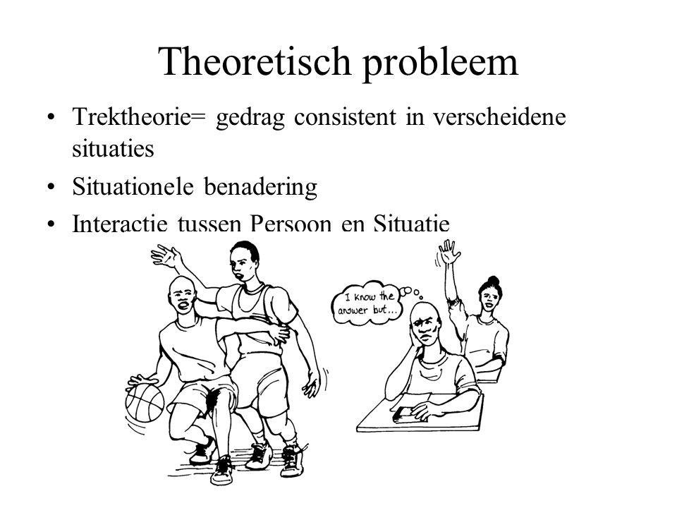 Theoretisch probleem Trektheorie= gedrag consistent in verscheidene situaties Situationele benadering Interactie tussen Persoon en Situatie
