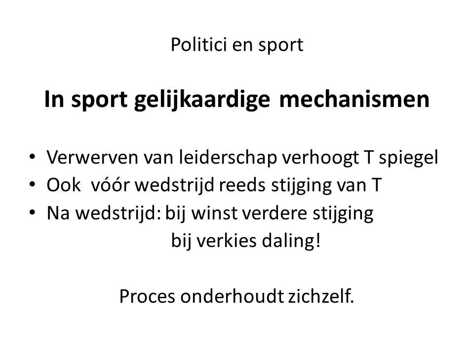 Politici en sport In sport gelijkaardige mechanismen Verwerven van leiderschap verhoogt T spiegel Ook vóór wedstrijd reeds stijging van T Na wedstrijd: bij winst verdere stijging bij verkies daling.