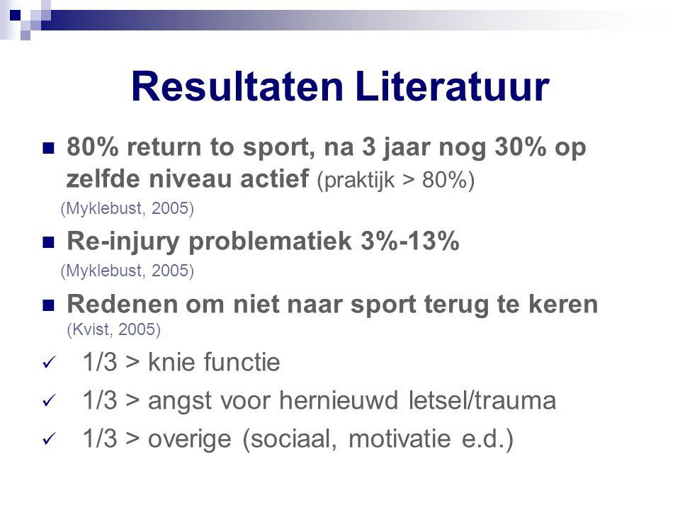 Resultaten Literatuur 80% return to sport, na 3 jaar nog 30% op zelfde niveau actief (praktijk > 80%) (Myklebust, 2005) Re-injury problematiek 3%-13%