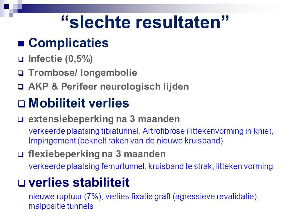 """""""slechte resultaten"""" Complicaties  Infectie (0,5%)  Trombose/ longembolie  AKP & Perifeer neurologisch lijden  Mobiliteit verlies  extensiebeperk"""