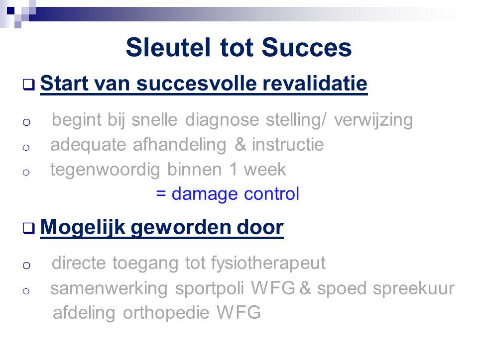 Sleutel tot Succes  Start van succesvolle revalidatie o begint bij snelle diagnose stelling/ verwijzing o adequate afhandeling & instructie o tegenwo