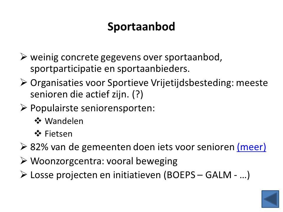 Sportaanbod  weinig concrete gegevens over sportaanbod, sportparticipatie en sportaanbieders.  Organisaties voor Sportieve Vrijetijdsbesteding: mees