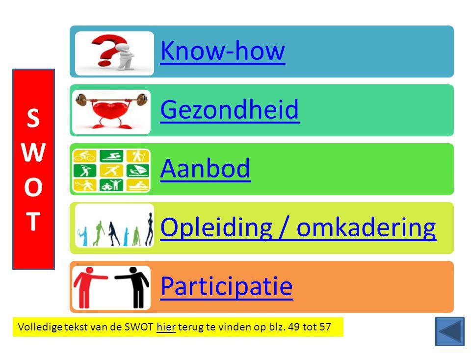Know-how Gezondheid Aanbod Opleiding / omkadering Participatie SWOTSWOT Volledige tekst van de SWOT hier terug te vinden op blz. 49 tot 57hier