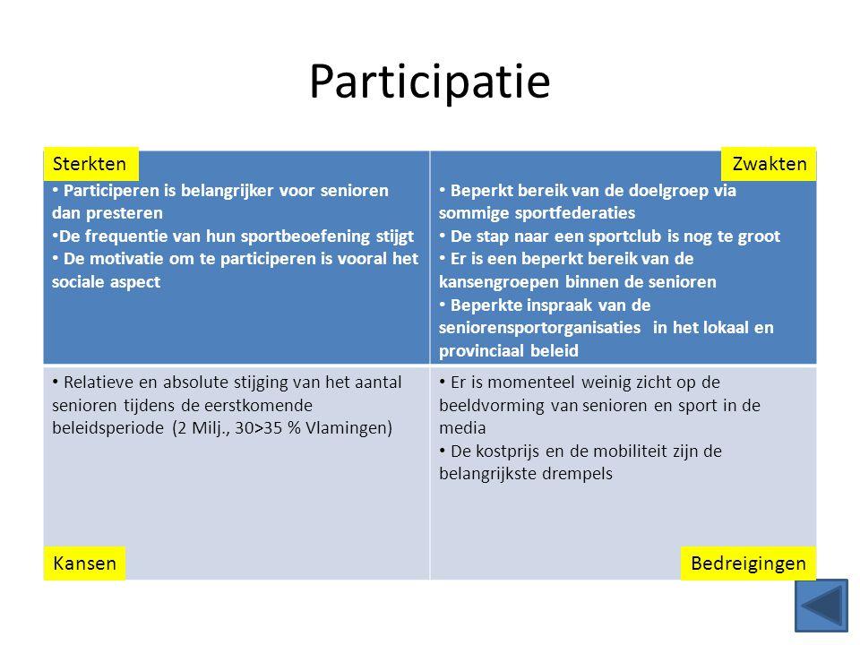 Participatie Participeren is belangrijker voor senioren dan presteren De frequentie van hun sportbeoefening stijgt De motivatie om te participeren is