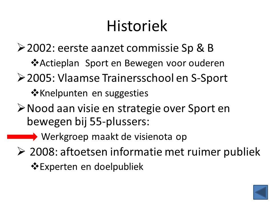 Historiek  2002: eerste aanzet commissie Sp & B  Actieplan Sport en Bewegen voor ouderen  2005: Vlaamse Trainersschool en S-Sport  Knelpunten en s