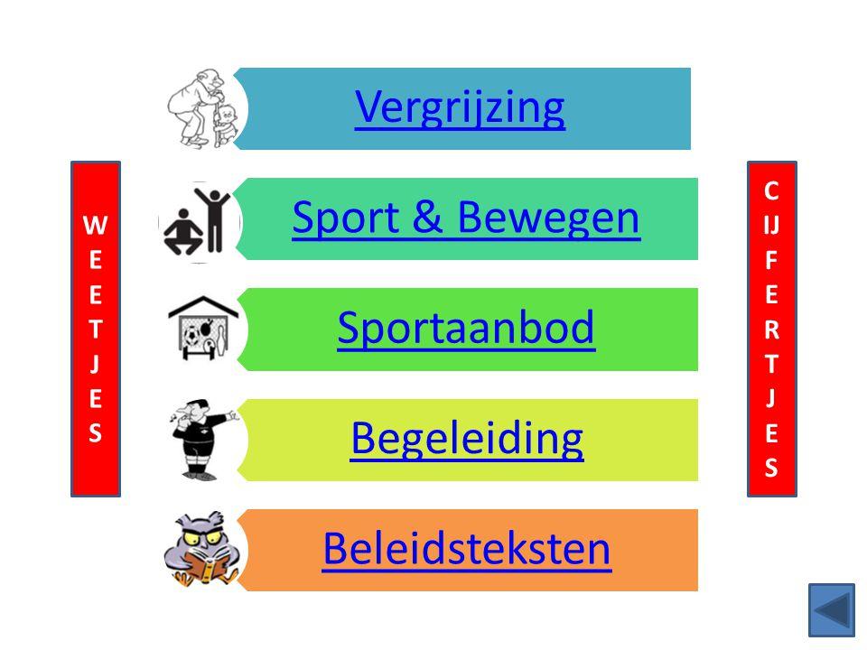 Vergrijzing Sport & Bewegen Sportaanbod Begeleiding Beleidsteksten WEETJESWEETJES C IJ F E R T J E S