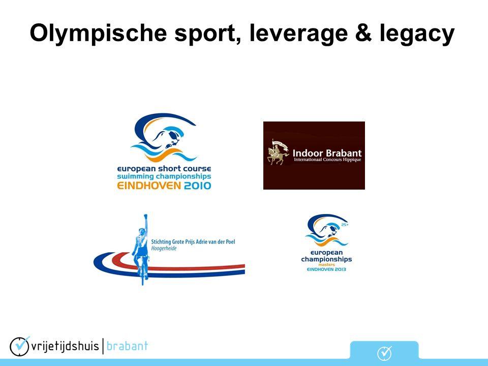 Doelstelling Welke activiteiten (leverage) kunnen aanpalend aan een sportevenement georganiseerd worden om de legacy ervan te versterken?