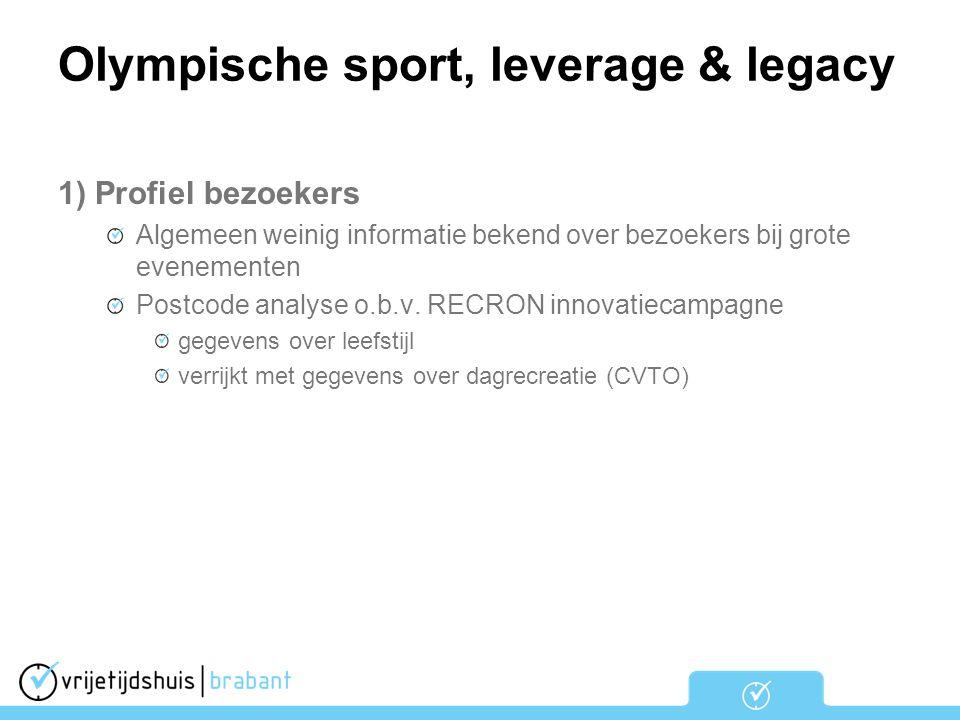 Olympische sport, leverage & legacy 1) Profiel bezoekers Algemeen weinig informatie bekend over bezoekers bij grote evenementen Postcode analyse o.b.v