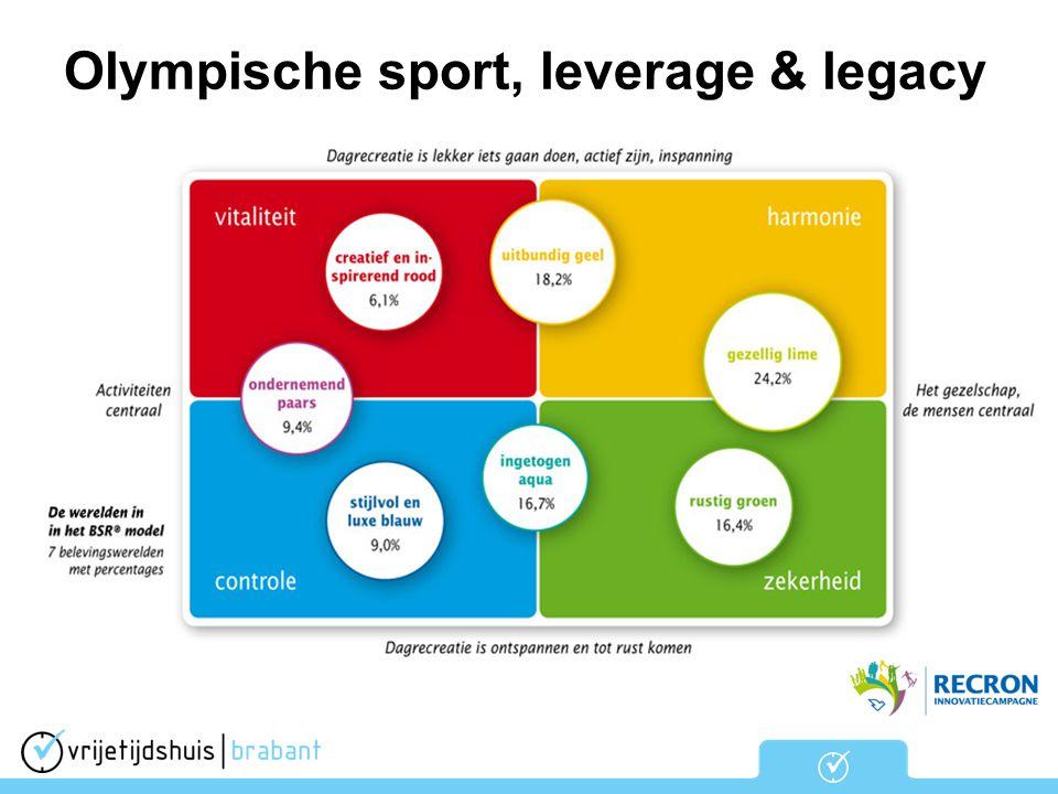 Aanbevelingen WK Veld 2014 Het UCI gezelligheidshuis Beleef de 5 W's Arrangementen 16
