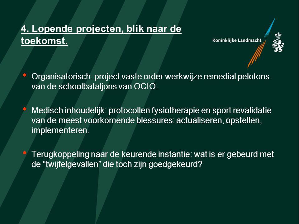 4. Lopende projecten, blik naar de toekomst.  Organisatorisch: project vaste order werkwijze remedial pelotons van de schoolbataljons van OCIO.  Med