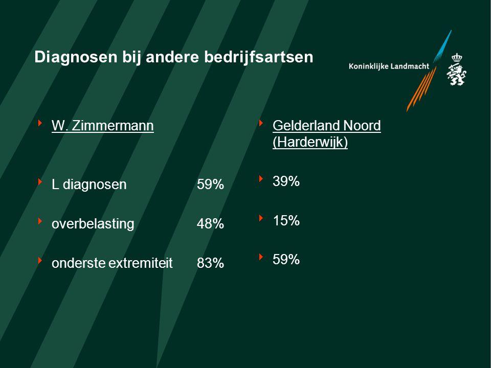 Diagnosen bij andere bedrijfsartsen  W. Zimmermann  L diagnosen 59%  overbelasting48%  onderste extremiteit83%  Gelderland Noord (Harderwijk)  3