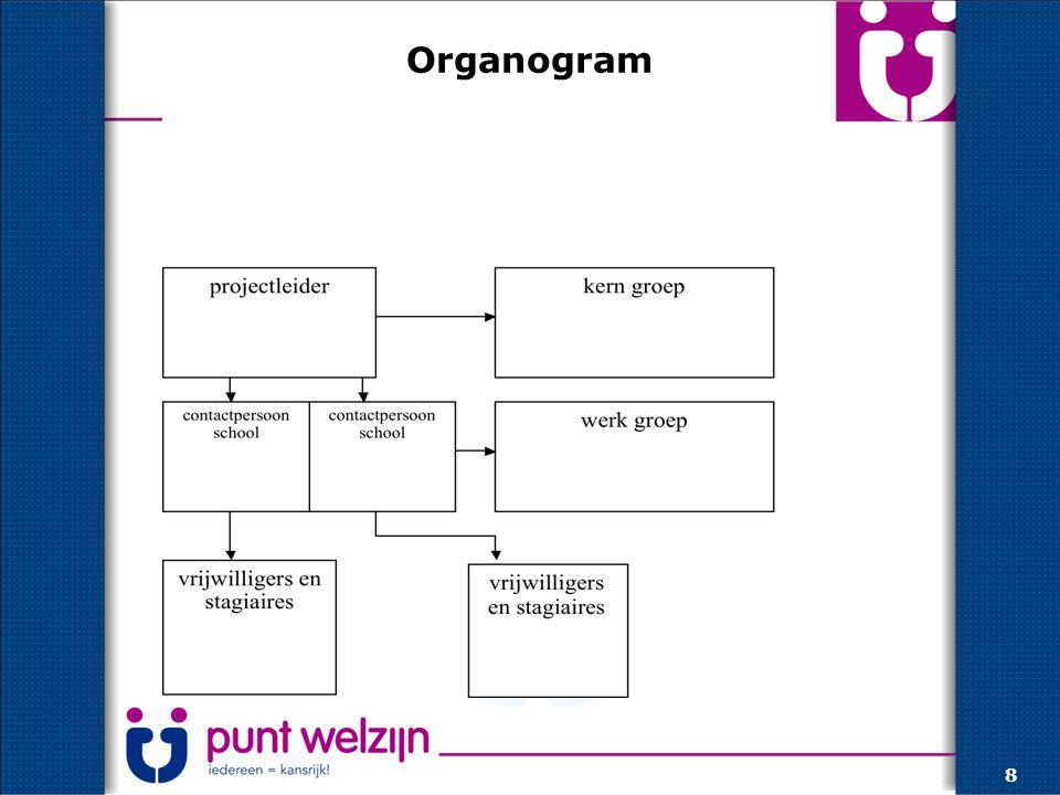Organogram 8