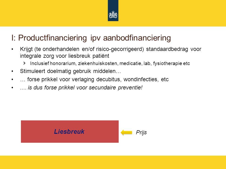 I: Productfinanciering ipv aanbodfinanciering Krijgt (te onderhandelen en/of risico-gecorrigeerd) standaardbedrag voor integrale zorg voor liesbreuk patiënt Inclusief honorarium, ziekenhuiskosten, medicatie, lab, fysiotherapie etc Stimuleert doelmatig gebruik middelen… … forse prikkel voor verlaging decubitus, wondinfecties, etc....