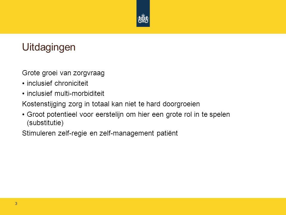 Meer informatie? www.minvws.nl vanaf 2 e week juli 24