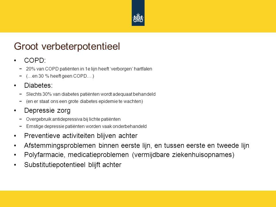 Ministerie van Volksgezondheid, Welzijn en Sport 6