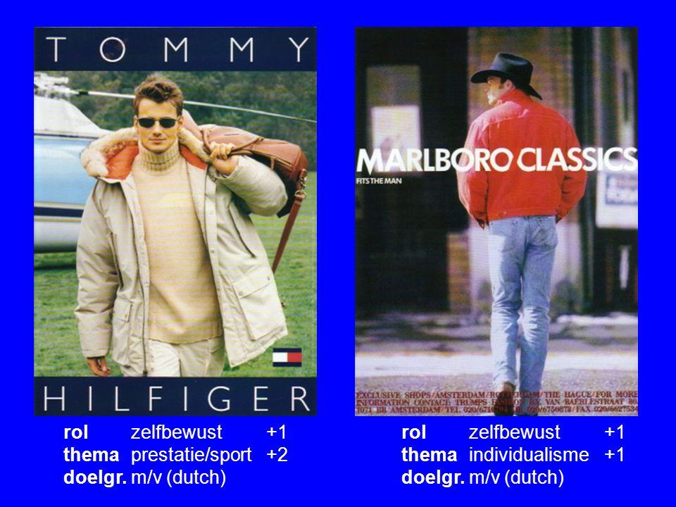 rolzelfbewust+1rolzelfbewust+1 themaprestatie/sport+2themaindividualisme+1 doelgr.m/v (dutch)doelgr.m/v (dutch)