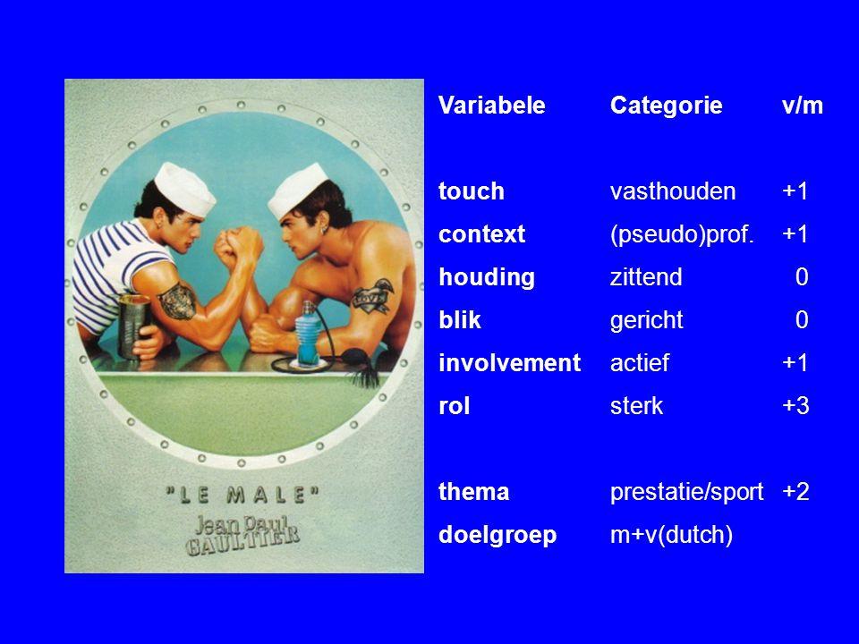 VariabeleCategoriev/m touchvasthouden+1 context(pseudo)prof.+1 houdingzittend 0 blikgericht 0 involvementactief+1 rolsterk+3 themaprestatie/sport+2 doelgroepm+v(dutch)