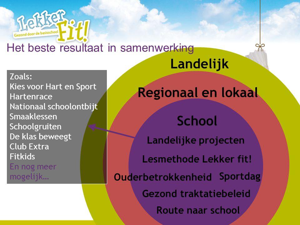 Lekker Fit!-duim Stimulans integrale aanpak Praktische maatregelen en activiteiten (voeding, bewegen, ouders en leerkrachten) Beloning voor scholen, compliment voor goede aanpak