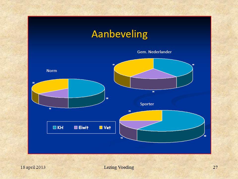 Lezing Voeding2718 april 2013Lezing Voeding27