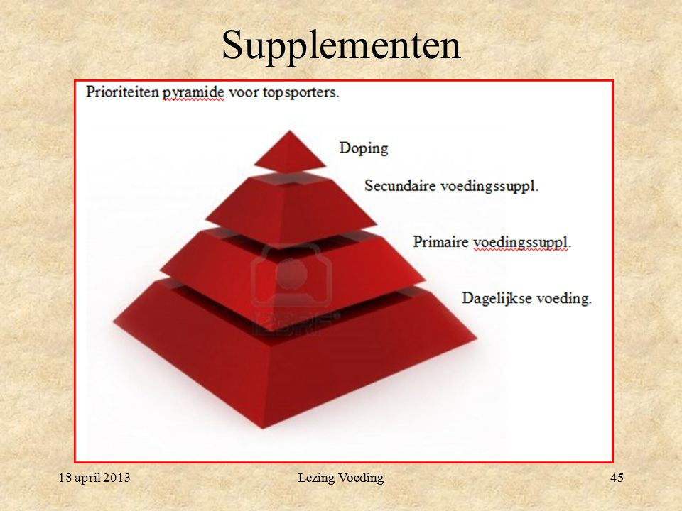 45 Supplementen 18 april 201345Lezing Voeding