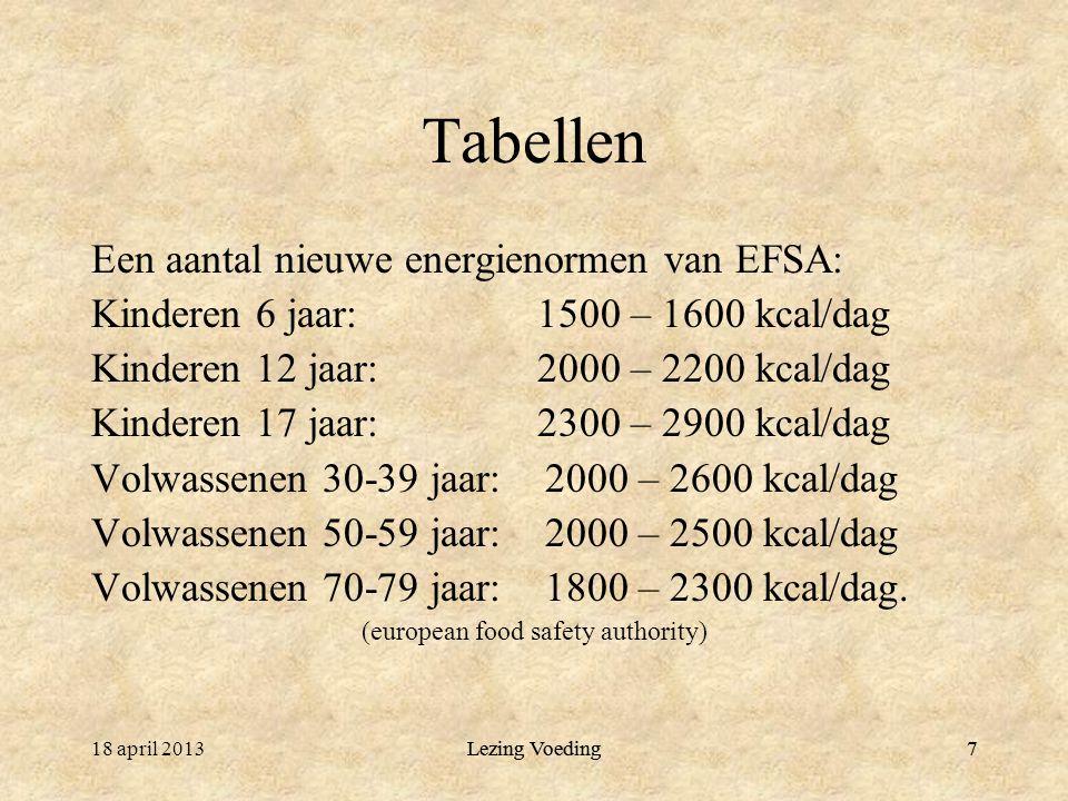 7 Tabellen Een aantal nieuwe energienormen van EFSA: Kinderen 6 jaar: 1500 – 1600 kcal/dag Kinderen 12 jaar: 2000 – 2200 kcal/dag Kinderen 17 jaar: 23