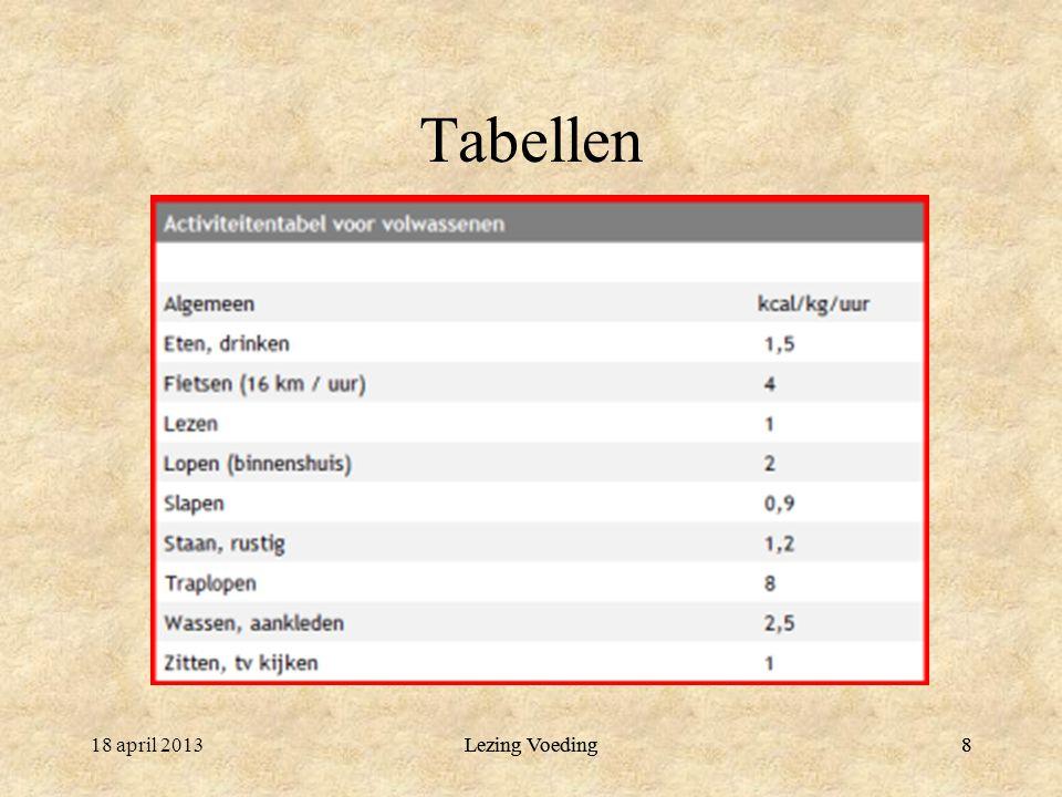 8 Tabellen 18 april 2013Lezing Voeding8