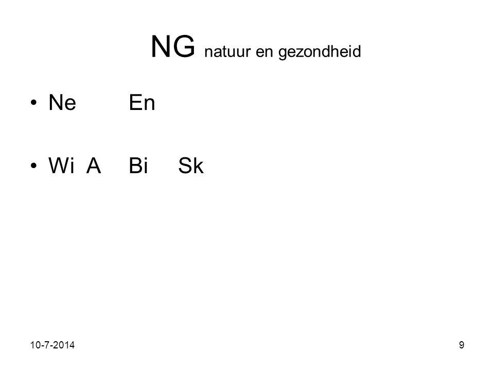 11-7-20149 NG natuur en gezondheid NeEn Wi ABiSk
