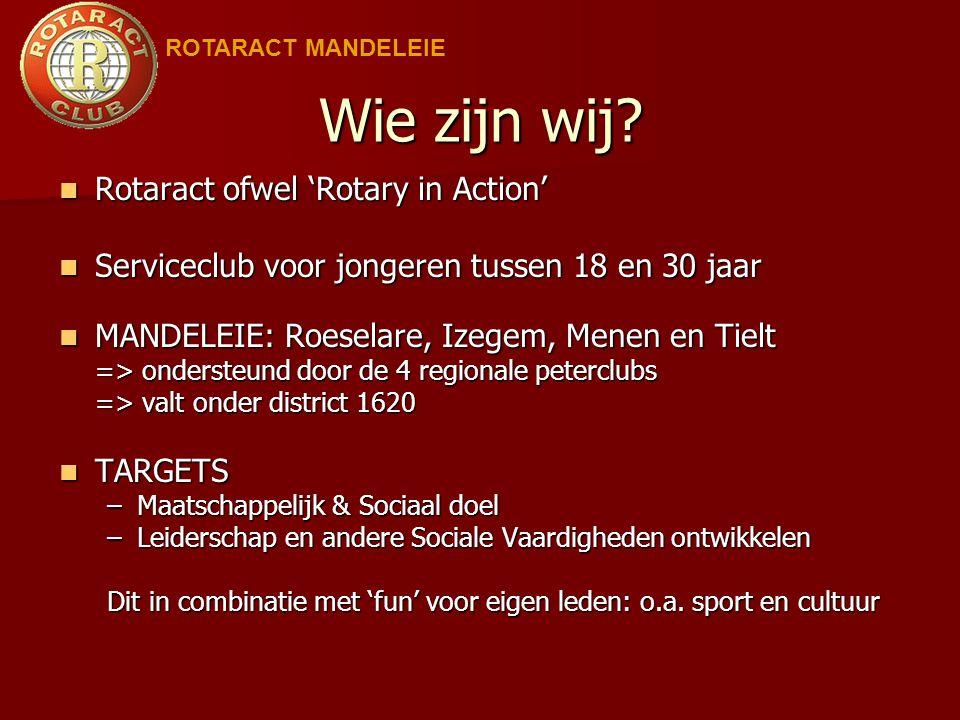 Wie zijn wij? Rotaract ofwel 'Rotary in Action' Rotaract ofwel 'Rotary in Action' Serviceclub voor jongeren tussen 18 en 30 jaar Serviceclub voor jong