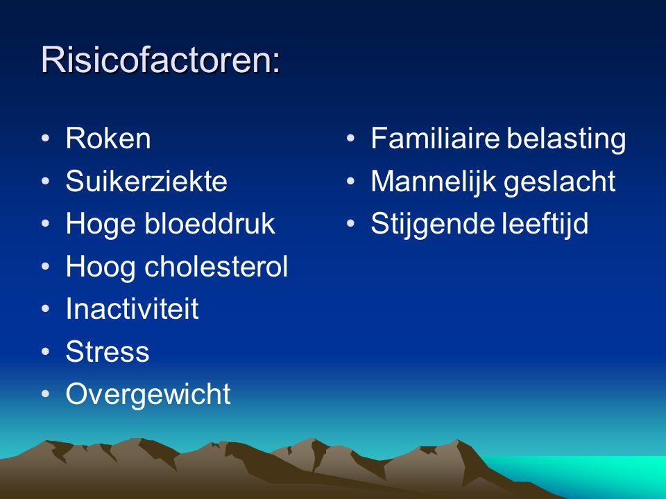 Risicofactoren: Roken Suikerziekte Hoge bloeddruk Hoog cholesterol Inactiviteit Stress Overgewicht Familiaire belasting Mannelijk geslacht Stijgende leeftijd