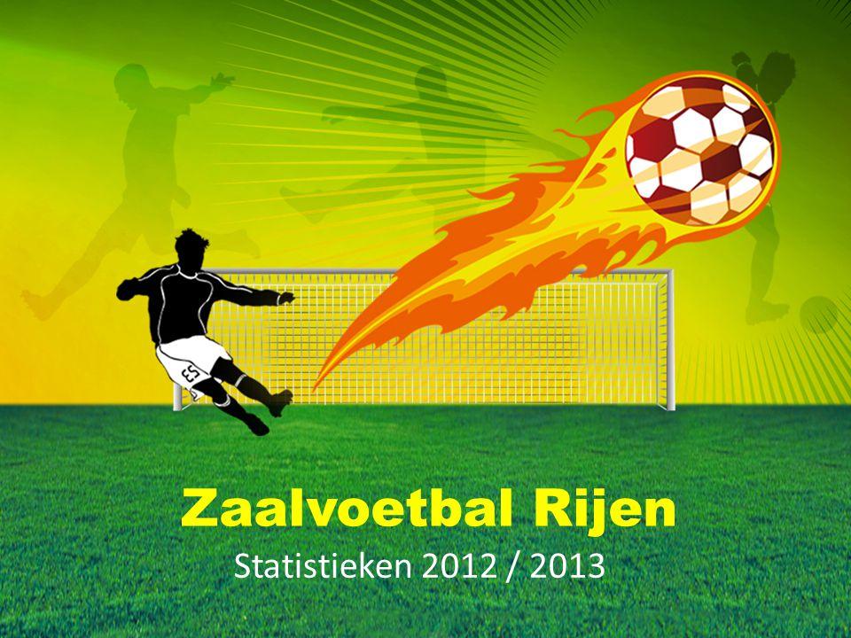 Statistieken 2012 / 2013 Zaalvoetbal Rijen