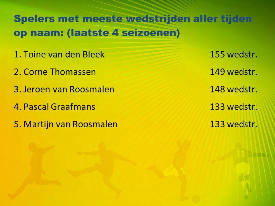 Spelers met meeste wedstrijden aller tijden op naam: (laatste 4 seizoenen) 1. Toine van den Bleek155 wedstr. 2. Corne Thomassen149 wedstr. 3. Jeroen v