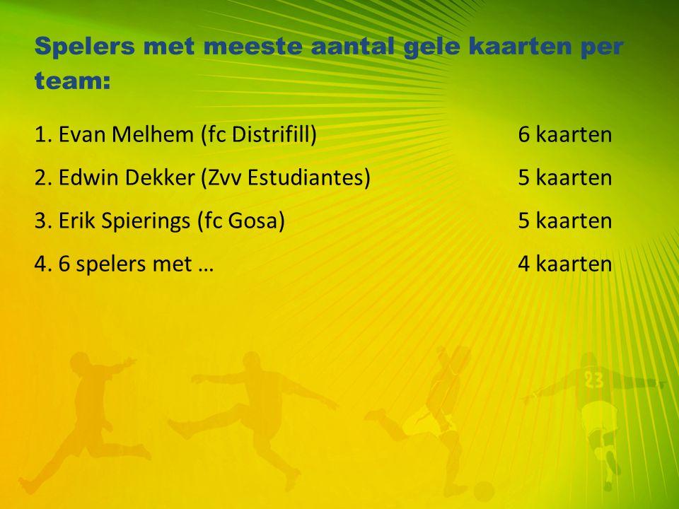 Spelers met meeste aantal gele kaarten per team: 1. Evan Melhem (fc Distrifill)6 kaarten 2. Edwin Dekker (Zvv Estudiantes)5 kaarten 3. Erik Spierings