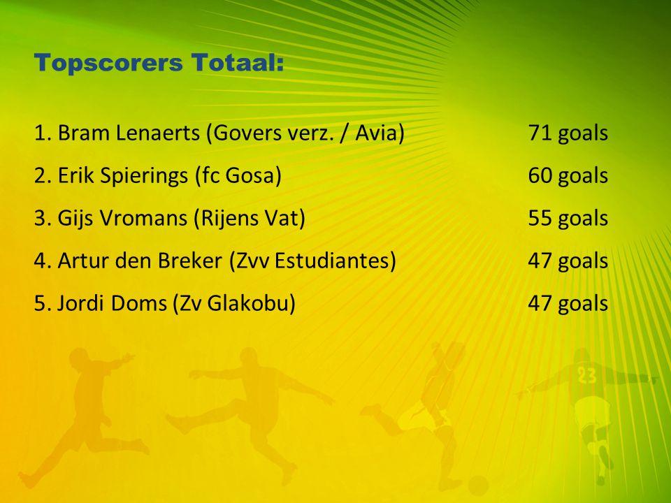 Topscorers Totaal: 1. Bram Lenaerts (Govers verz. / Avia) 71 goals 2. Erik Spierings (fc Gosa) 60 goals 3. Gijs Vromans (Rijens Vat) 55 goals 4. Artur