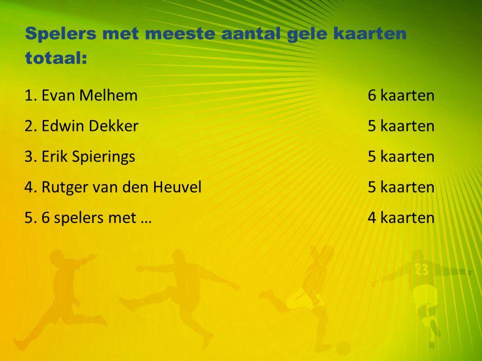 Spelers met meeste aantal gele kaarten totaal: 1. Evan Melhem6 kaarten 2. Edwin Dekker5 kaarten 3. Erik Spierings5 kaarten 4. Rutger van den Heuvel5 k