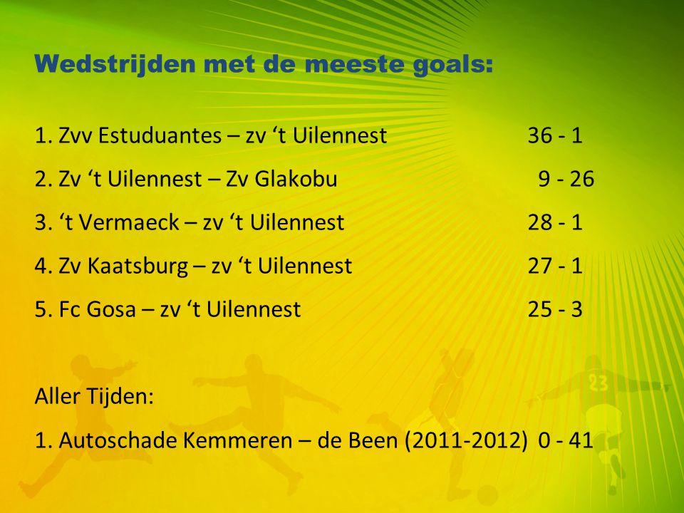 Wedstrijden met de meeste goals: 1. Zvv Estuduantes – zv 't Uilennest 36 - 1 2. Zv 't Uilennest – Zv Glakobu 9 - 26 3. 't Vermaeck – zv 't Uilennest 2
