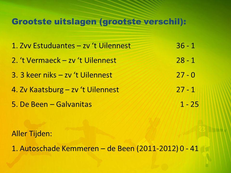 Grootste uitslagen (grootste verschil): 1. Zvv Estuduantes – zv 't Uilennest 36 - 1 2. 't Vermaeck – zv 't Uilennest28 - 1 3.3 keer niks – zv 't Uilen