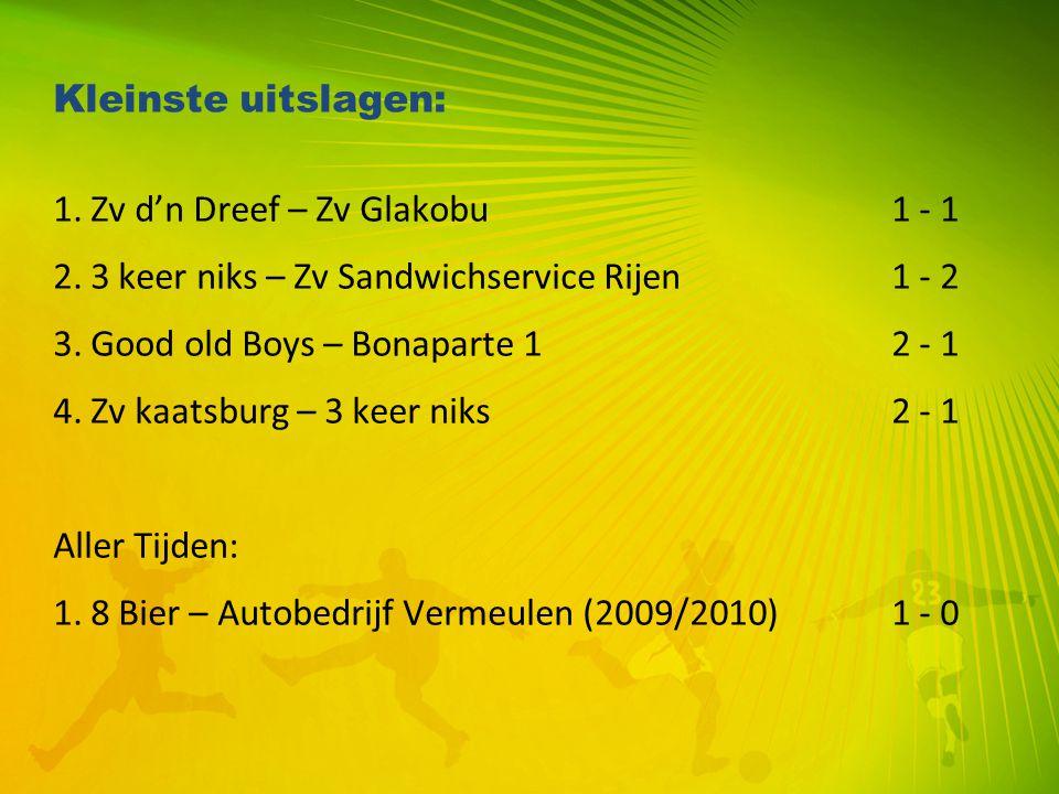Kleinste uitslagen: 1. Zv d'n Dreef – Zv Glakobu 1 - 1 2. 3 keer niks – Zv Sandwichservice Rijen1 - 2 3. Good old Boys – Bonaparte 12 - 1 4. Zv kaatsb