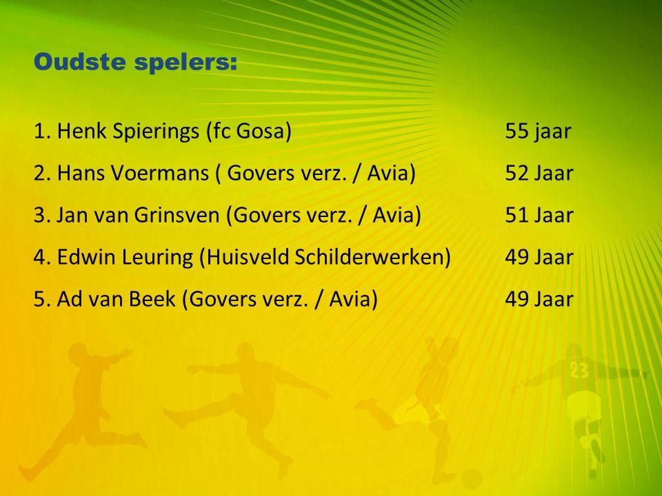 Oudste spelers: 1. Henk Spierings (fc Gosa)55 jaar 2. Hans Voermans ( Govers verz. / Avia) 52 Jaar 3. Jan van Grinsven (Govers verz. / Avia)51 Jaar 4.