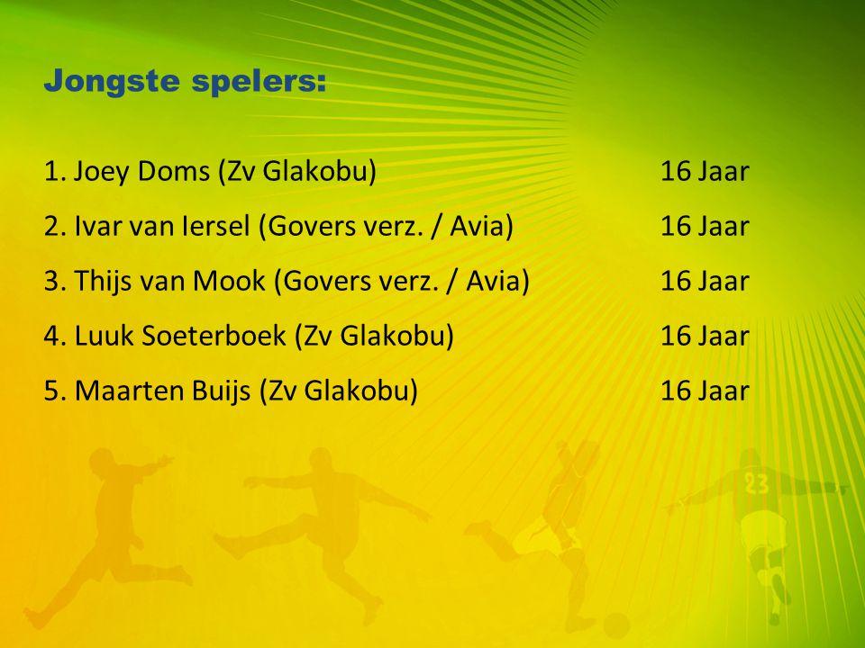 Jongste spelers: 1. Joey Doms (Zv Glakobu)16 Jaar 2. Ivar van Iersel (Govers verz. / Avia)16 Jaar 3. Thijs van Mook (Govers verz. / Avia)16 Jaar 4. Lu