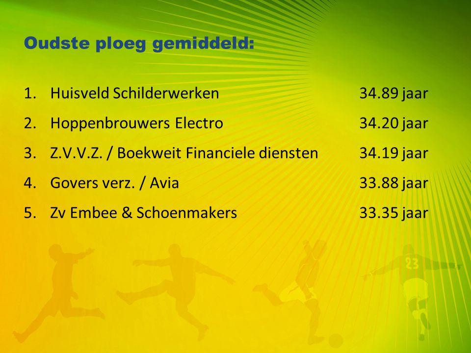 Oudste ploeg gemiddeld: 1.Huisveld Schilderwerken34.89 jaar 2.Hoppenbrouwers Electro34.20 jaar 3.Z.V.V.Z. / Boekweit Financiele diensten34.19 jaar 4.G