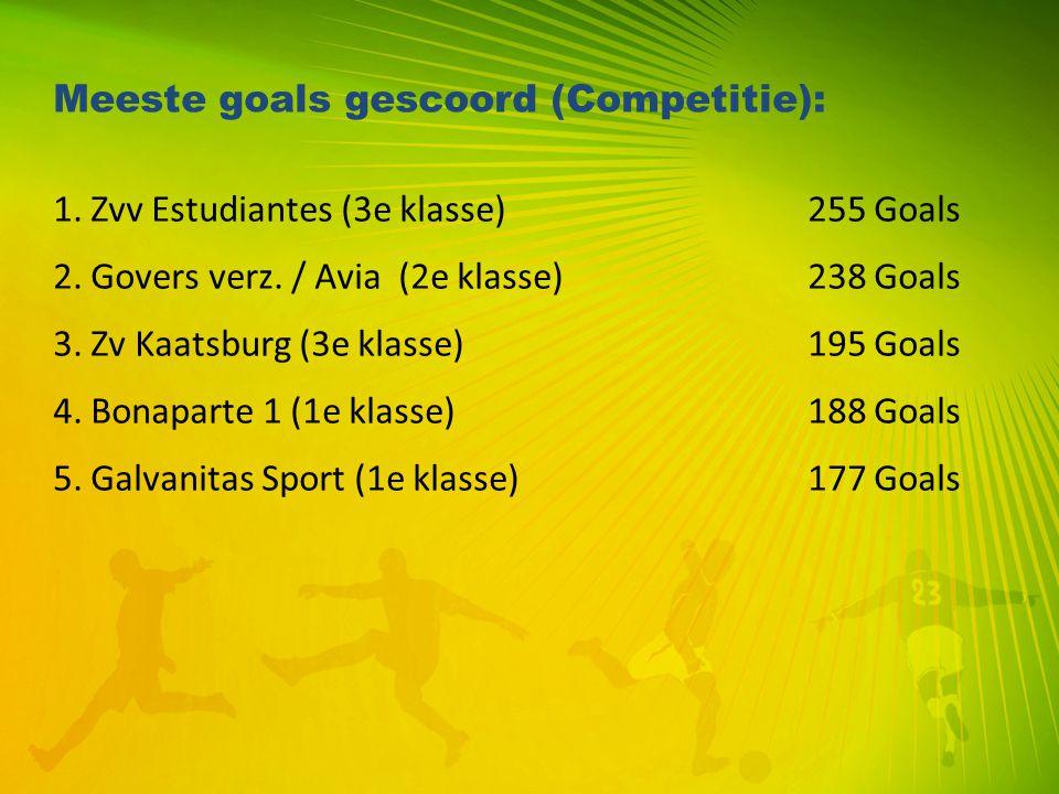 Meeste goals gescoord (Competitie): 1. Zvv Estudiantes (3e klasse)255 Goals 2. Govers verz. / Avia (2e klasse)238 Goals 3. Zv Kaatsburg (3e klasse)195