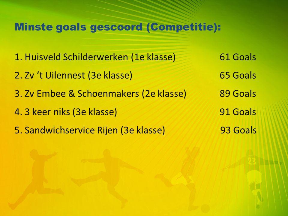 Minste goals gescoord (Competitie): 1. Huisveld Schilderwerken (1e klasse)61 Goals 2. Zv 't Uilennest (3e klasse)65 Goals 3. Zv Embee & Schoenmakers (