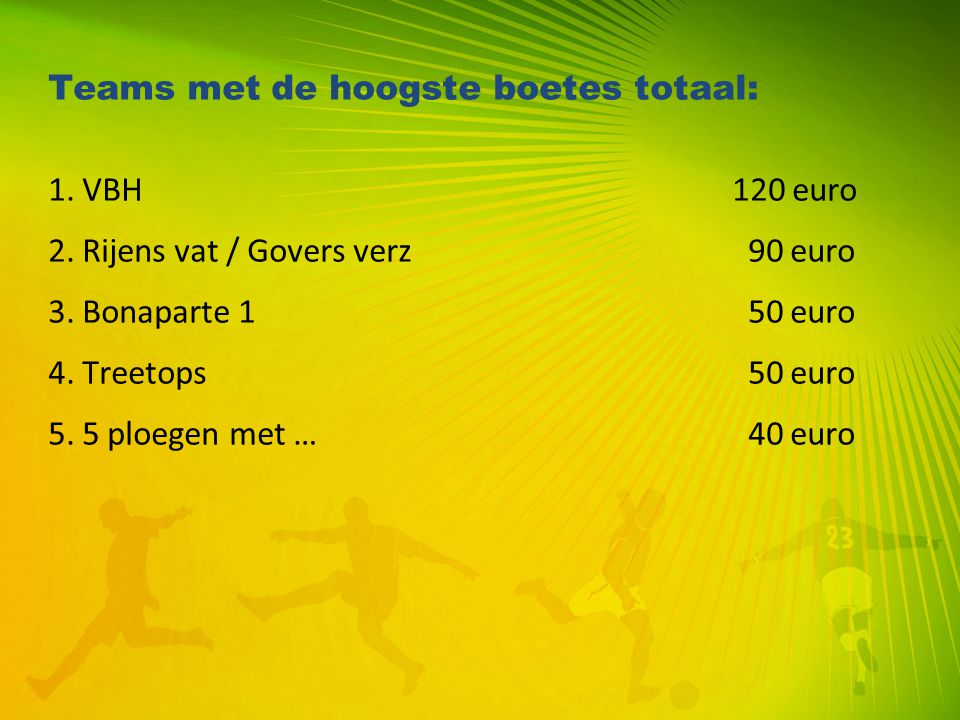 Teams met de hoogste boetes totaal: 1. VBH 120 euro 2. Rijens vat / Govers verz 90 euro 3. Bonaparte 1 50 euro 4. Treetops 50 euro 5. 5 ploegen met …